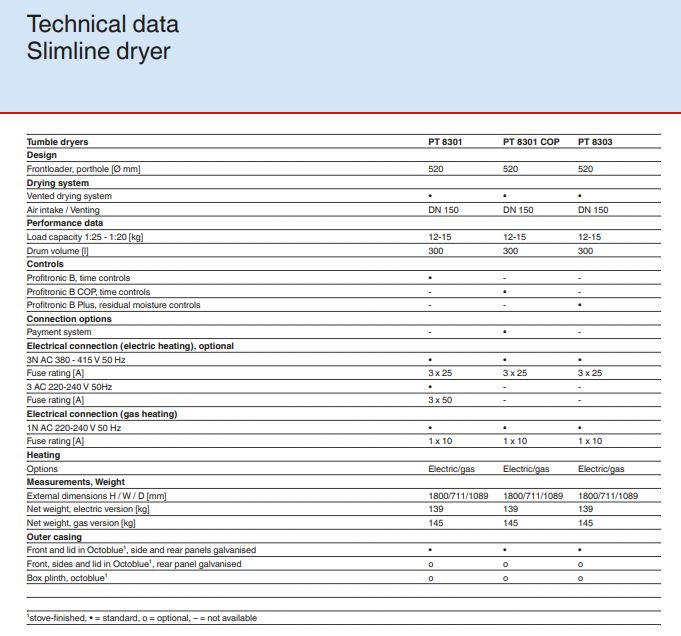 Miele PT 8303 Technical and Specification Data